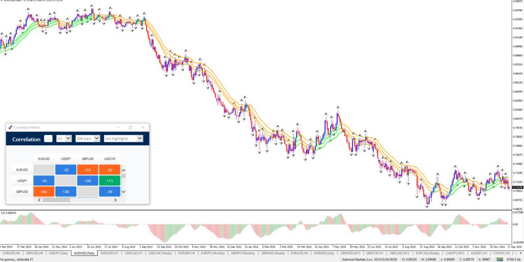 Forex Market Live Trade Setups Eu Gu